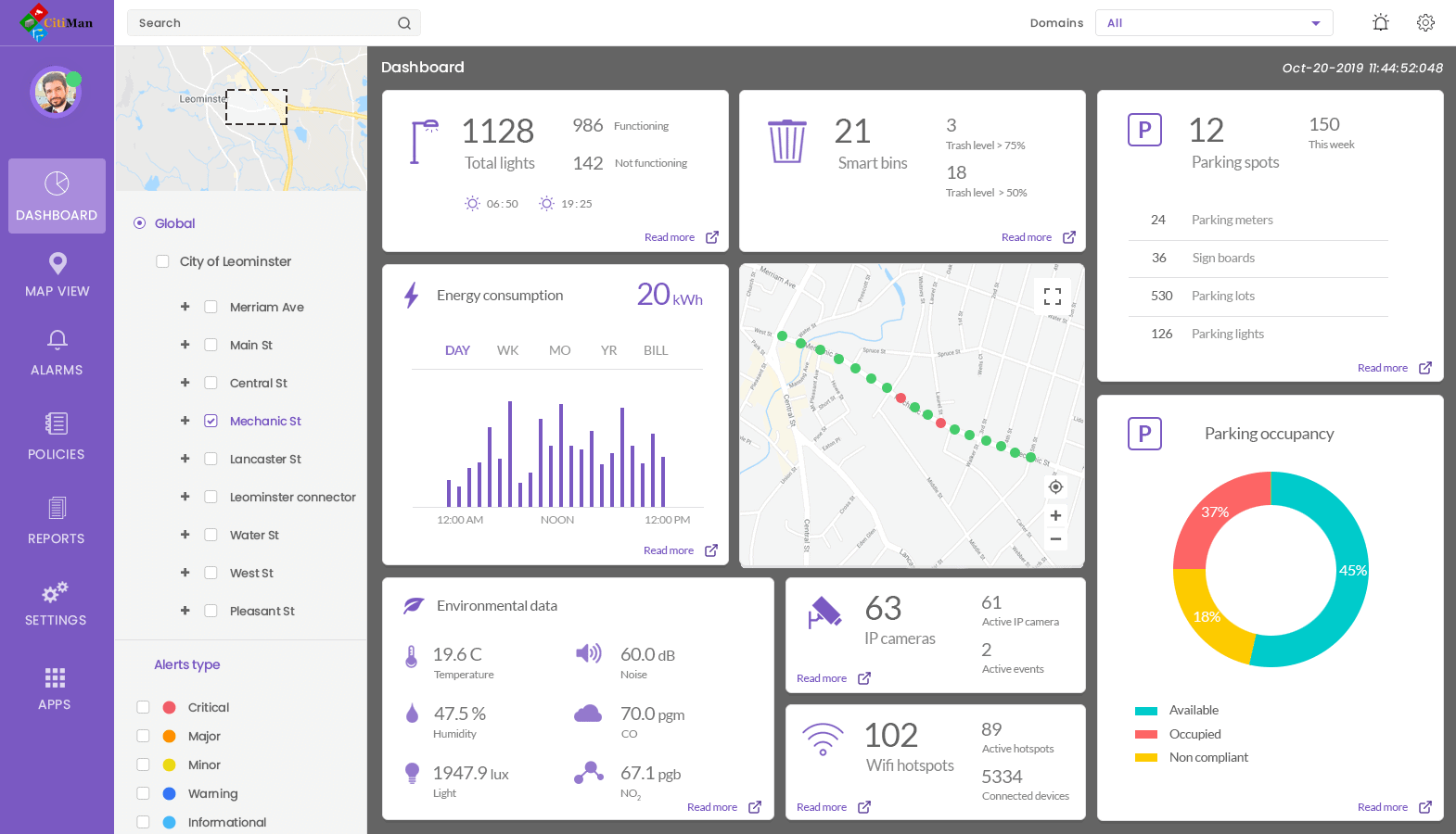 Smart city management system dashboard