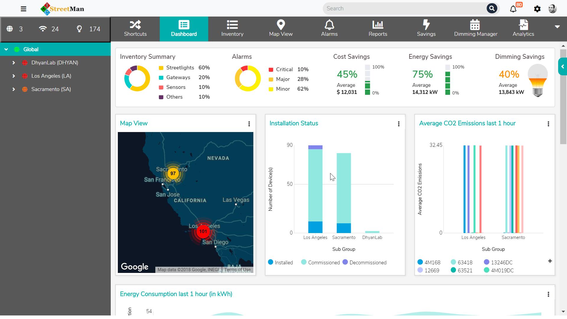 Streetlight management software dashboard